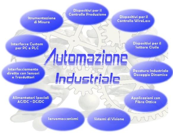 automazione_industriale_en